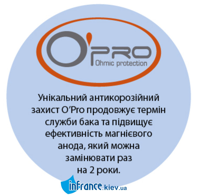 Бойлер Atlantic O`Pro Small PC 15 R