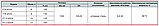 Расширительный бак для систем отопления Sprut FT 6D, фото 4