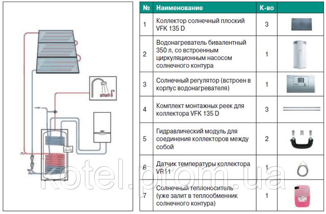 Схема пакетного предложения незакипающей гелиосистемы Vaillant 3.350 HT