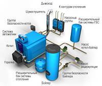 Монтаж твердотопливного котла и другого оборудования