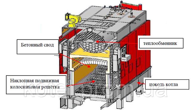 Топка и газоходы промышленного котла на щепе Комконт