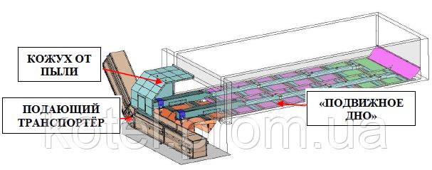 Схема склада-накопителя для котла на щепе Комконт CH Compact 1500 квт