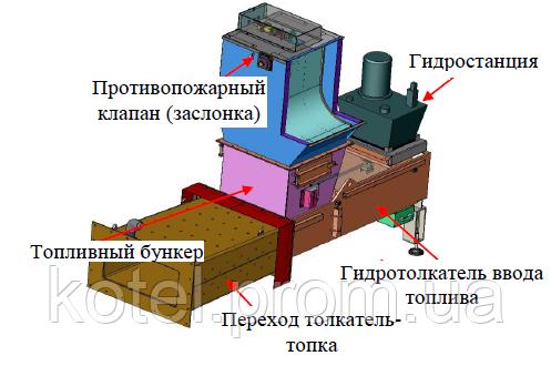 Промежуточный бункер и система ввода топлива в котел СН Compact 1500 квт