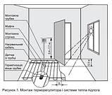 Програмований терморегулятор Terneo pro (слонова кістка), фото 4