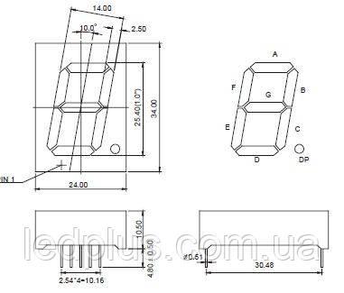 Индикатор GNS-10012BD-11