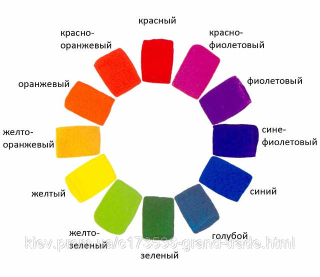 Грамотно выбираем цвет теней