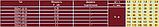 Скважинный насос OPTIMA 3SDm 2.5/28 1.1 кВт с повышенной устойчивостью к песку (кабель 15 м), фото 2