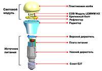 ustrojstvo_lamp.jpg