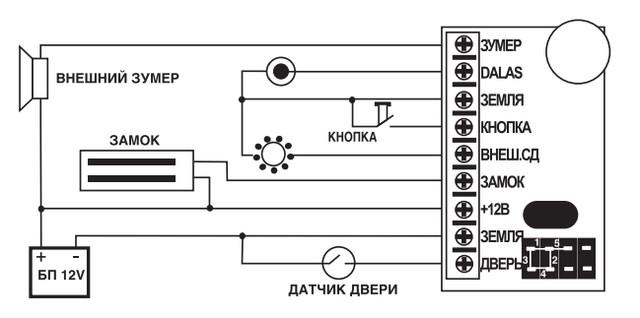 Z-5R — автономный контроллер СКУД