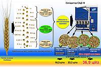 Сепаратор аэродинамический САД-50 для  очистки и калибровки зерна