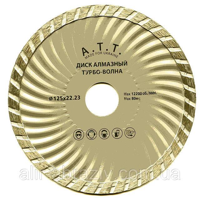 Алмазний диск d 125 турбо хвиля