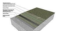 Микроцемент- штукатурка на цементной основе ISOMAT (Греция)