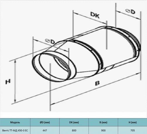 Габариты канального вентилятора Вентс ТТ-МД 450-3 ЕС купить в Киеве Украине цена