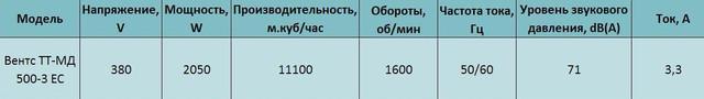 Технические характеристики Вентс ТТ-МД 500-3 ЕС купить в Украине Киеве цена