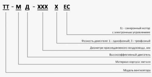 Условные обозначения Вентс ТТ-МД 500-3 ЕС купить в киеве Украина цена