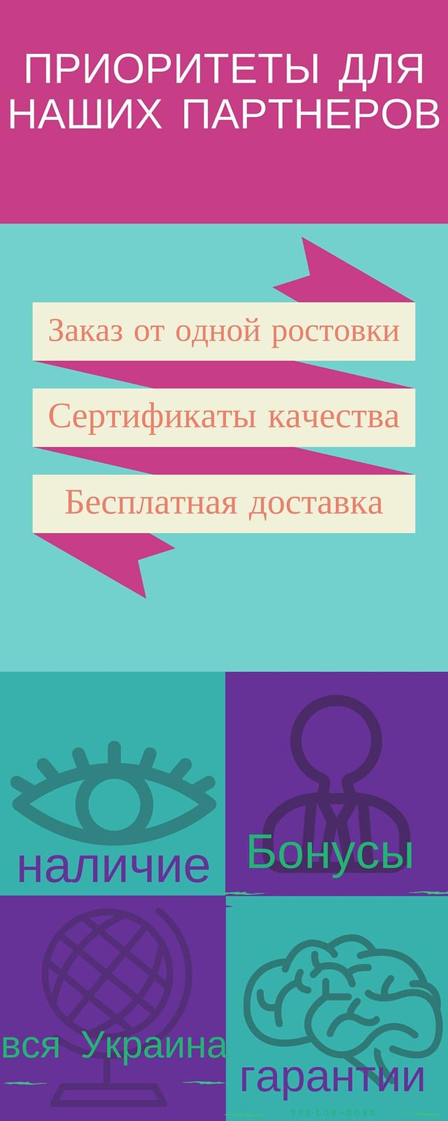 Выгодный опт детской дежды от магазина sensorik, 7 км - Одесса