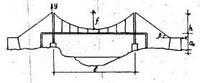 Проектирование висячих трубопроводов