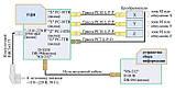 ЛИР-532 трехкоординатное устройство цифровой индикации с функцией позиционирования , фото 3