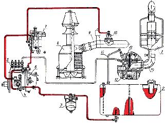 Система питания (ГРУППА 11.)