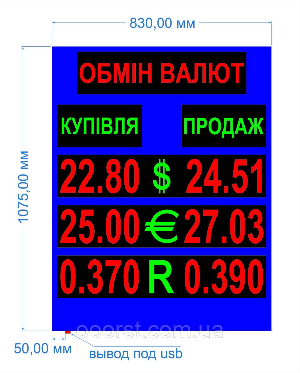 Электронное светодиодное табло «Обмен валют»