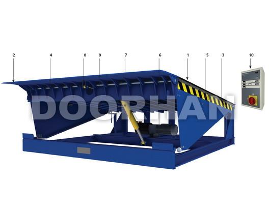 Электрогидравлическая уравнительная платформа Doorhan с поворотной аппарелью