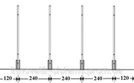 Противокражная система UltraExit 2.4 M Quad