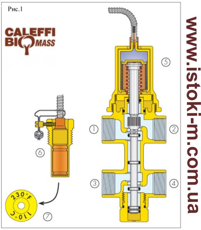 клапан теплового сброса caleffi  с защитным действием 544400