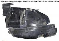 Подкрылок передний правый (задняя часть) 07- RENAULT TRAFIC 00-14 (РЕНО ТРАФИК)