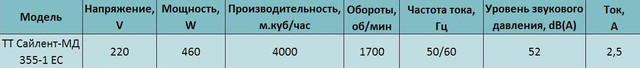 Технические характеристики Вентс ТТ Сайлент-МД 355-1 ЕС купить в Украине Киеве цена