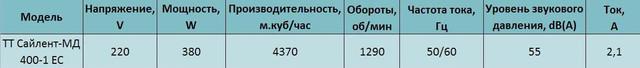 Технические характеристики Вентс ТТ Сайлент-МД 400-1 ЕС купить в Украине Киеве цена