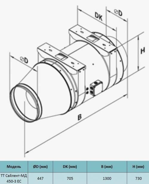 Габариты трехфазного канального вентилятора Вентс ТТ Сайлент-МД 450-3 ЕС купить в киеве Украина цена