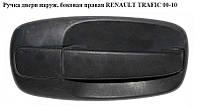 Ручка двери наружная боковая правая RENAULT TRAFIC 00-14 (РЕНО ТРАФИК), фото 1