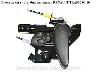 Ручка двери внутренняя боковая правая RENAULT TRAFIC 00-14 (РЕНО ТРАФИК)