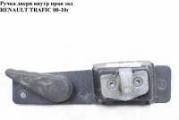 Ручка двери внутренняя задняя правая RENAULT TRAFIC 00-14 (РЕНО ТРАФИК)