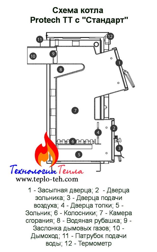Схема котла Протек ТТ с