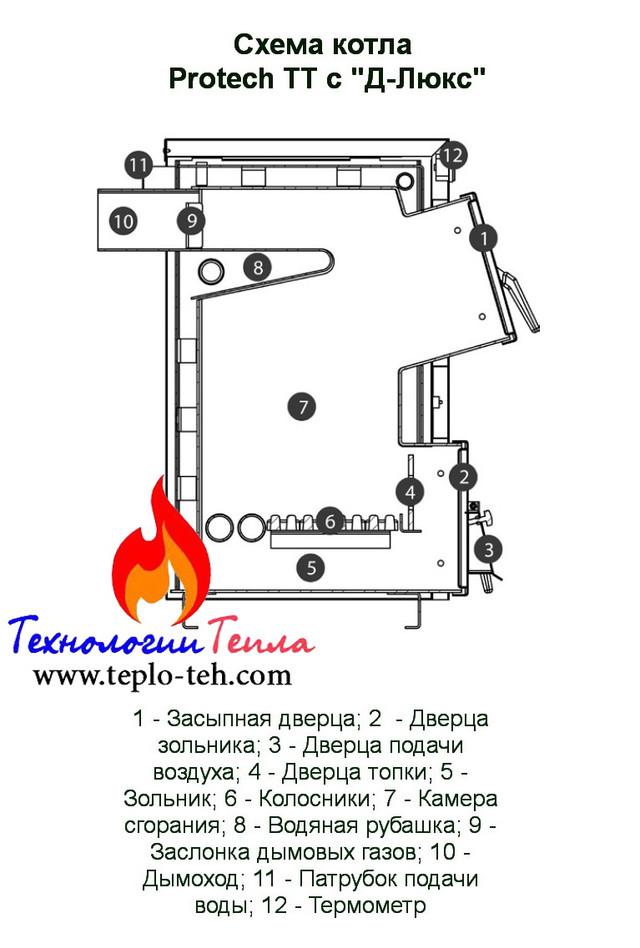 Схема котла Протек ТТ с Д-Люкс