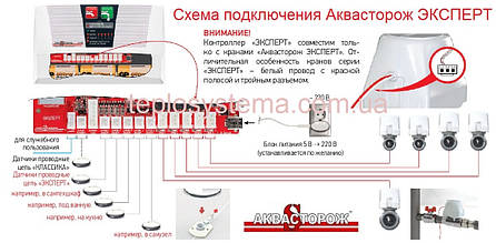 Базовый контроллер Аквасторож ЭКСПЕРТ PRO (ТК06), фото 2