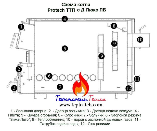 Схема котла Протек ТТПс Д Люкс (Тайга)
