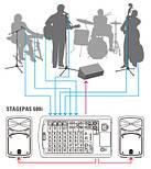 """Портативная система звукоусиления (yсилительный пyльт + 2 АС 10"""") Yamaha Stagepas 600i, фото 2"""