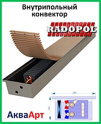 Radopol KVK 14 250*1250