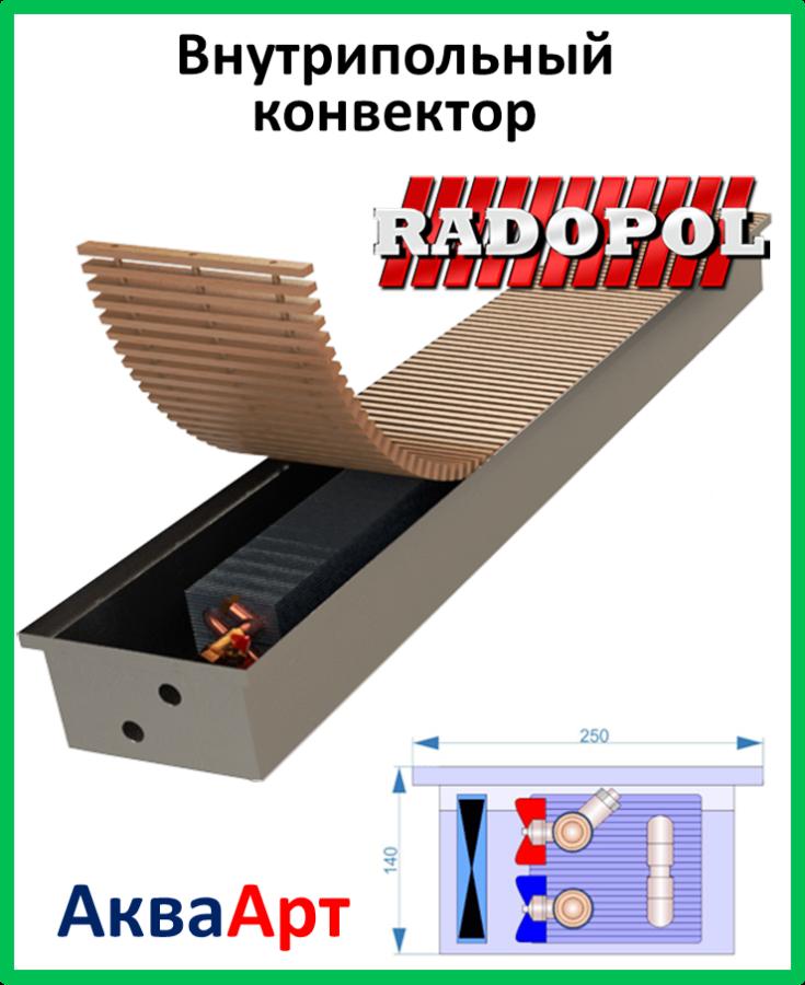 Radopol KVK 14 250*1750