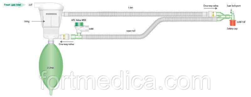 Анестезиологический дыхательный контур Clear-Flo™ Intersurgical