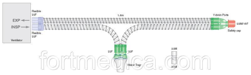 Дыхательный контур Smoothbore 22мм с влагосборником и Y-образным коннектором, длина 1,6м