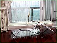 Аппарат термотерапевтический класса Стандарт