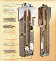 Дымоходная система Schiedel Uni 140 (5m)