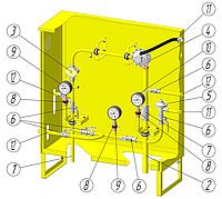 Шкафной газорегуляторный пункт бытовой ШРБ с регулятором R25 байпас