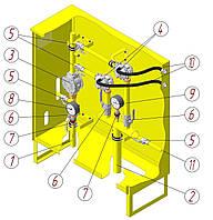 Шкафной газорегуляторный пункт бытовой ШРБ с регулятором R25