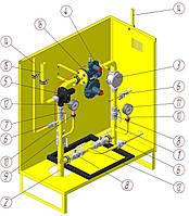 Шкафной газорегуляторный пункт ШРП с регулятором ETB байпас