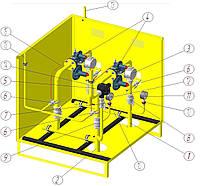 Шкафной газорегуляторный пункт ШРП с регулятором ЕТВ