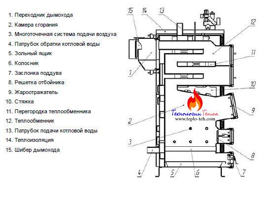 Схема котла Протек ТТ Смарт МВ